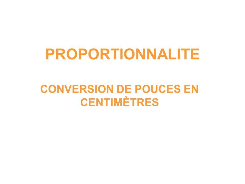 CONVERSION DE POUCES EN CENTIMÈTRES