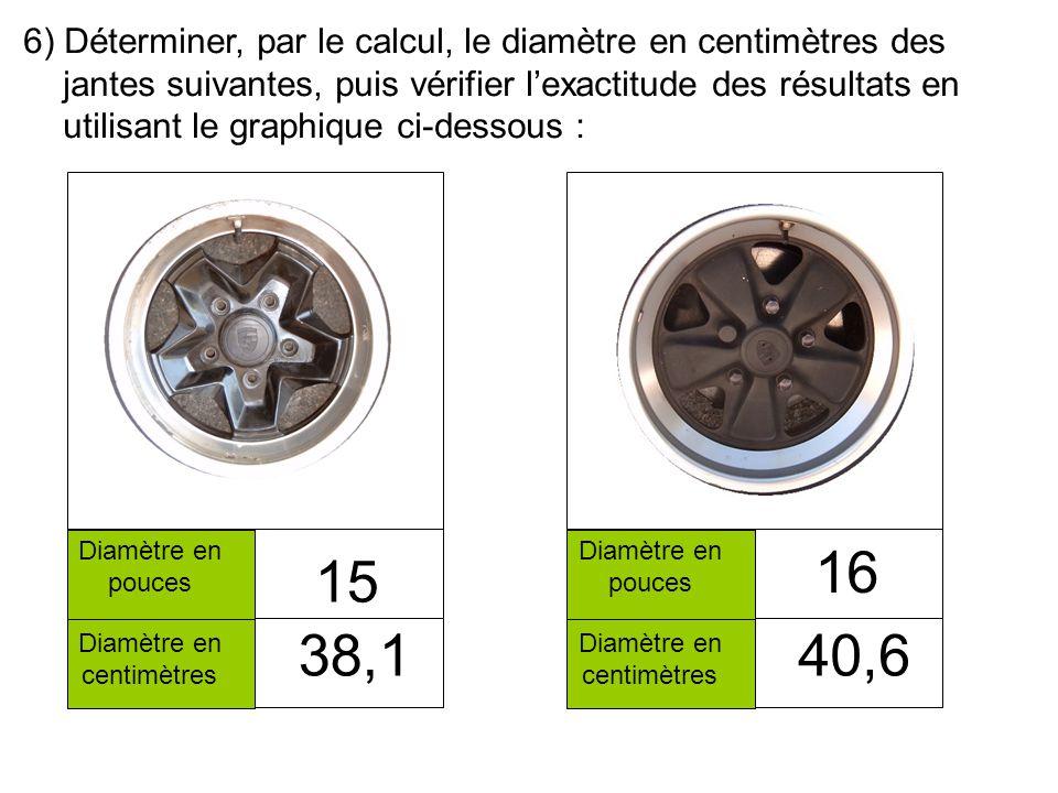 6) Déterminer, par le calcul, le diamètre en centimètres des jantes suivantes, puis vérifier l'exactitude des résultats en utilisant le graphique ci-dessous :