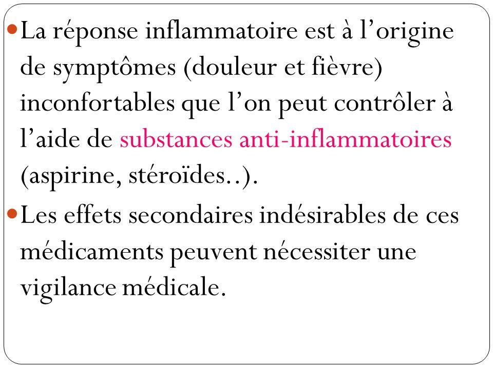 La réponse inflammatoire est à l'origine de symptômes (douleur et fièvre) inconfortables que l'on peut contrôler à l'aide de substances anti-inflammatoires (aspirine, stéroïdes..).