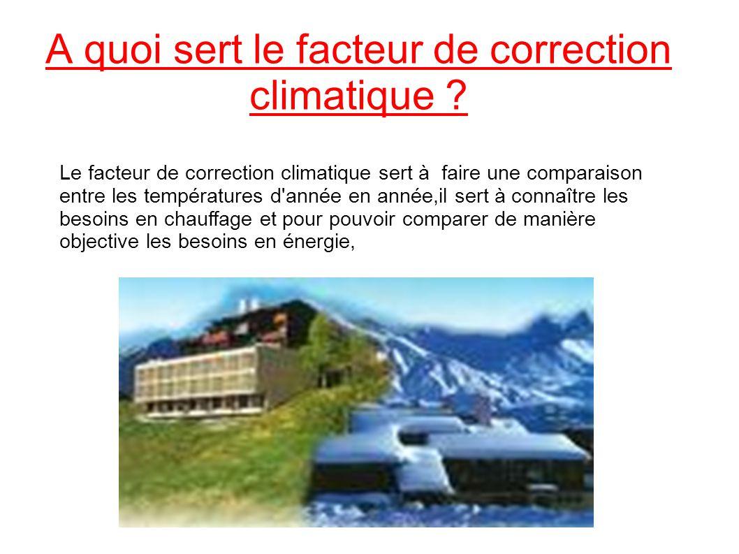 A quoi sert le facteur de correction climatique