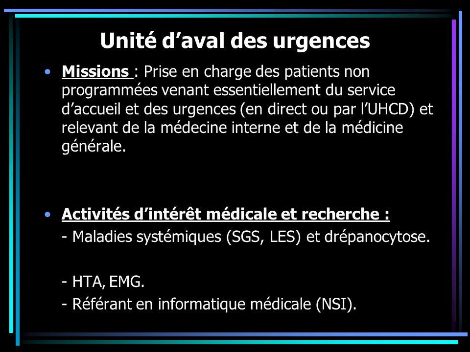 Unité d'aval des urgences
