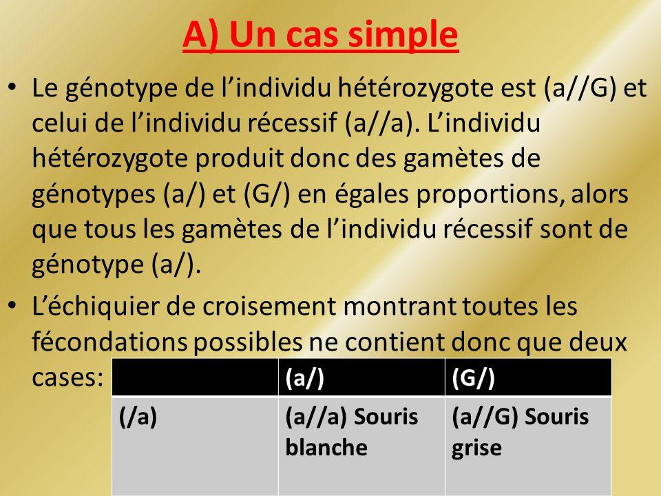 A) Un cas simple