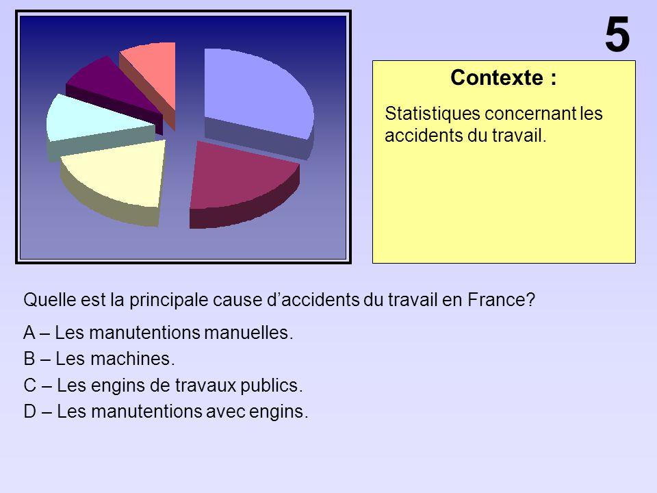 5 Contexte : Statistiques concernant les accidents du travail.