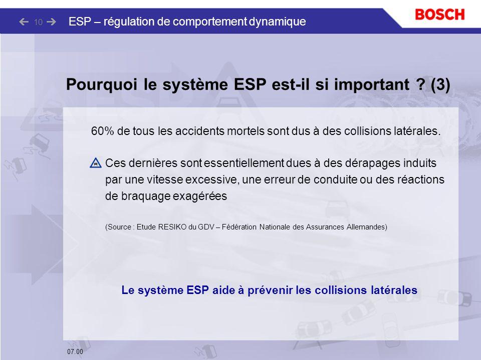 Le système ESP aide à prévenir les collisions latérales