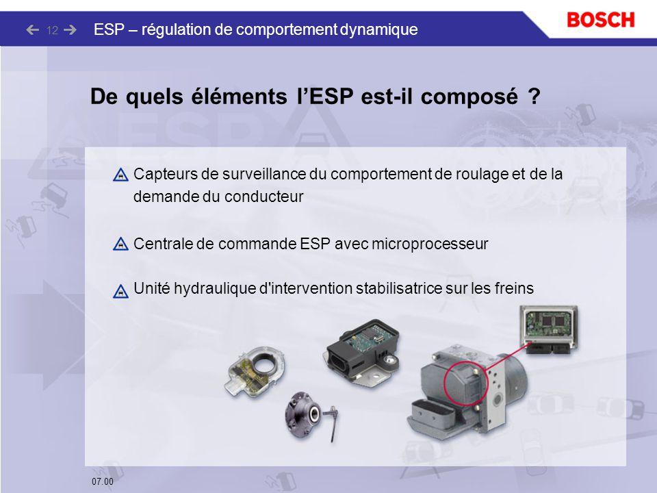De quels éléments l'ESP est-il composé