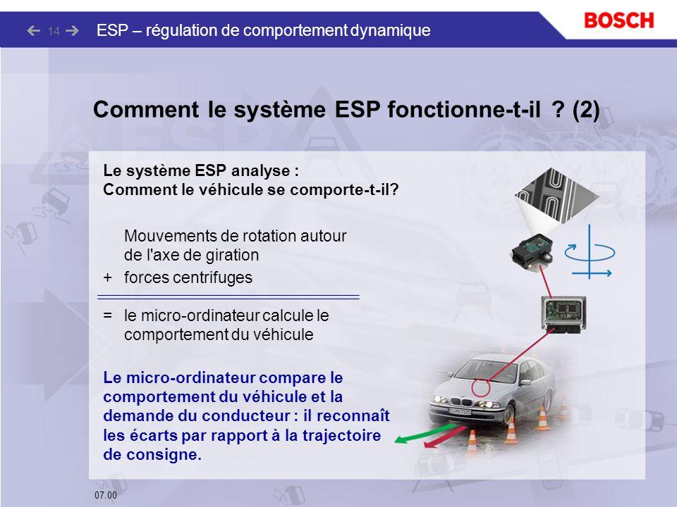 Comment le système ESP fonctionne-t-il (2)