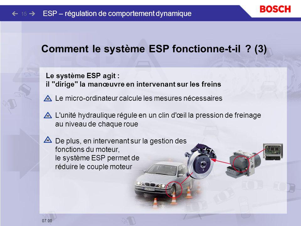 Comment le système ESP fonctionne-t-il (3)