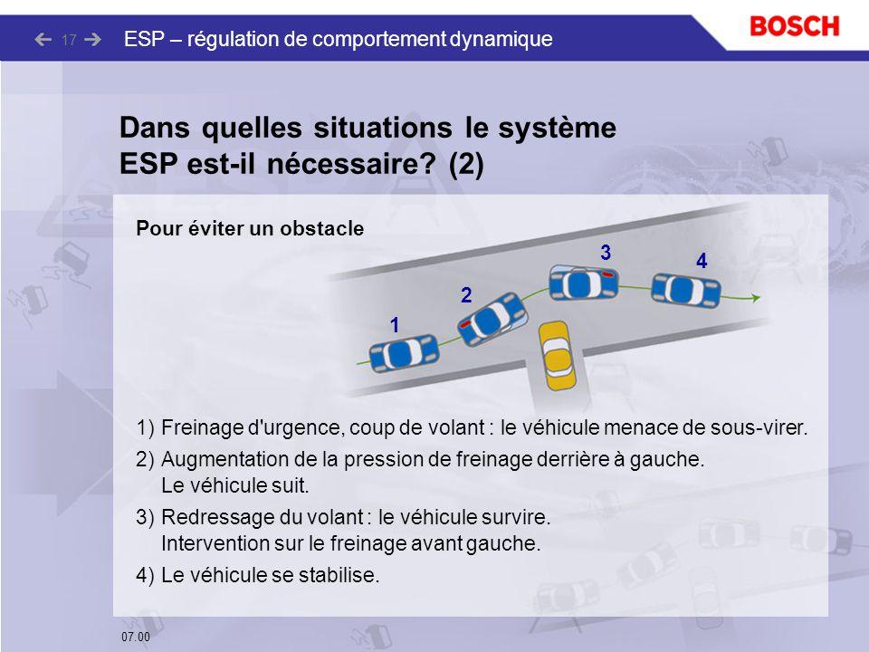 Dans quelles situations le système ESP est-il nécessaire (2)