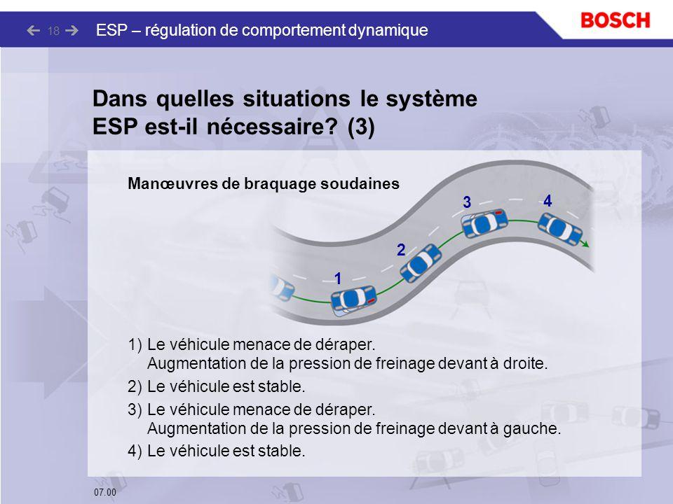 Dans quelles situations le système ESP est-il nécessaire (3)
