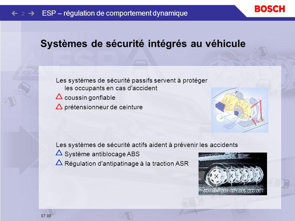 Systèmes de sécurité intégrés au véhicule