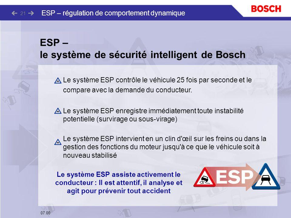 ESP – le système de sécurité intelligent de Bosch