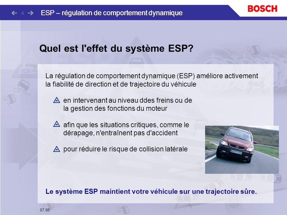 Quel est l effet du système ESP