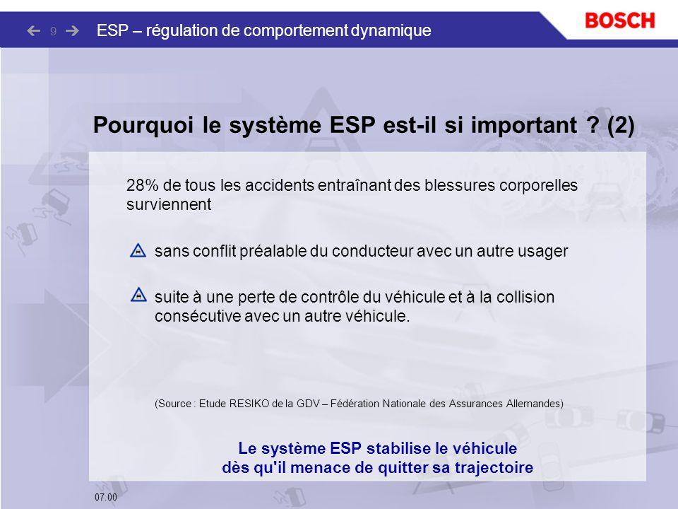 Pourquoi le système ESP est-il si important (2)