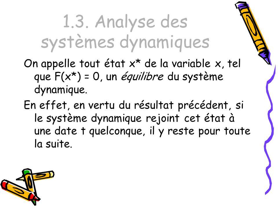 1.3. Analyse des systèmes dynamiques