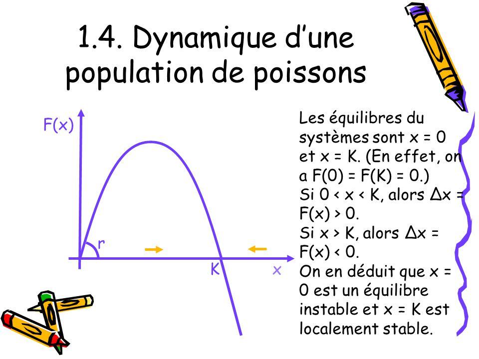 1.4. Dynamique d'une population de poissons