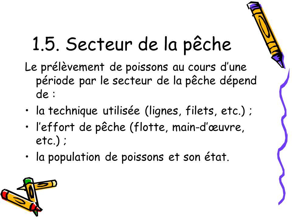 1.5. Secteur de la pêche Le prélèvement de poissons au cours d'une période par le secteur de la pêche dépend de :