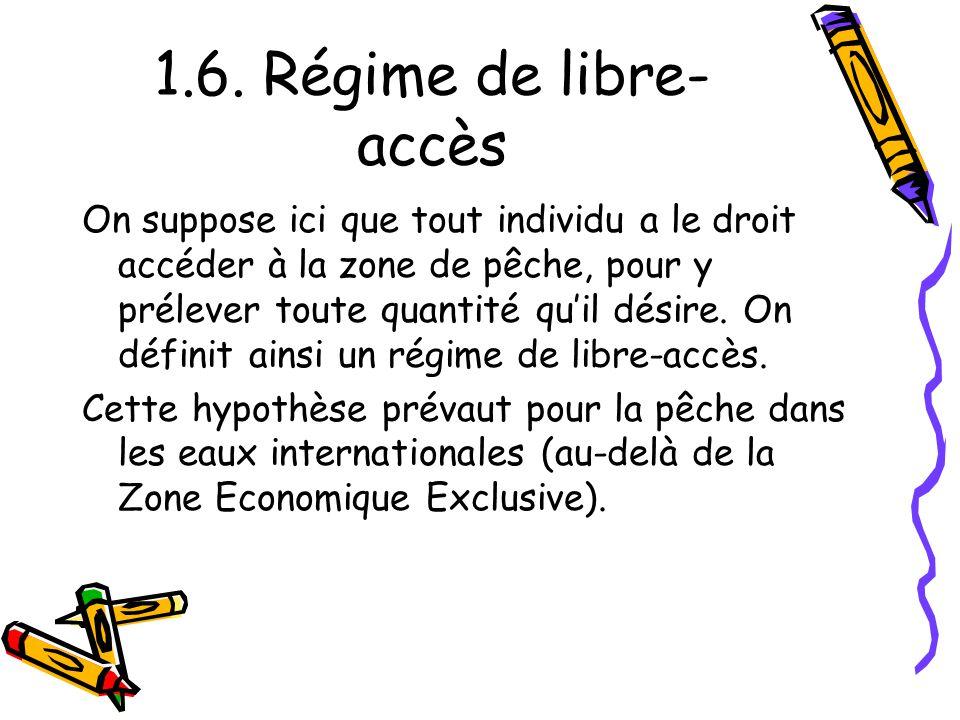 1.6. Régime de libre-accès