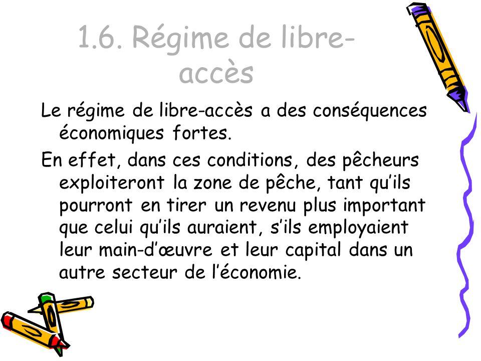 1.6. Régime de libre-accès Le régime de libre-accès a des conséquences économiques fortes.