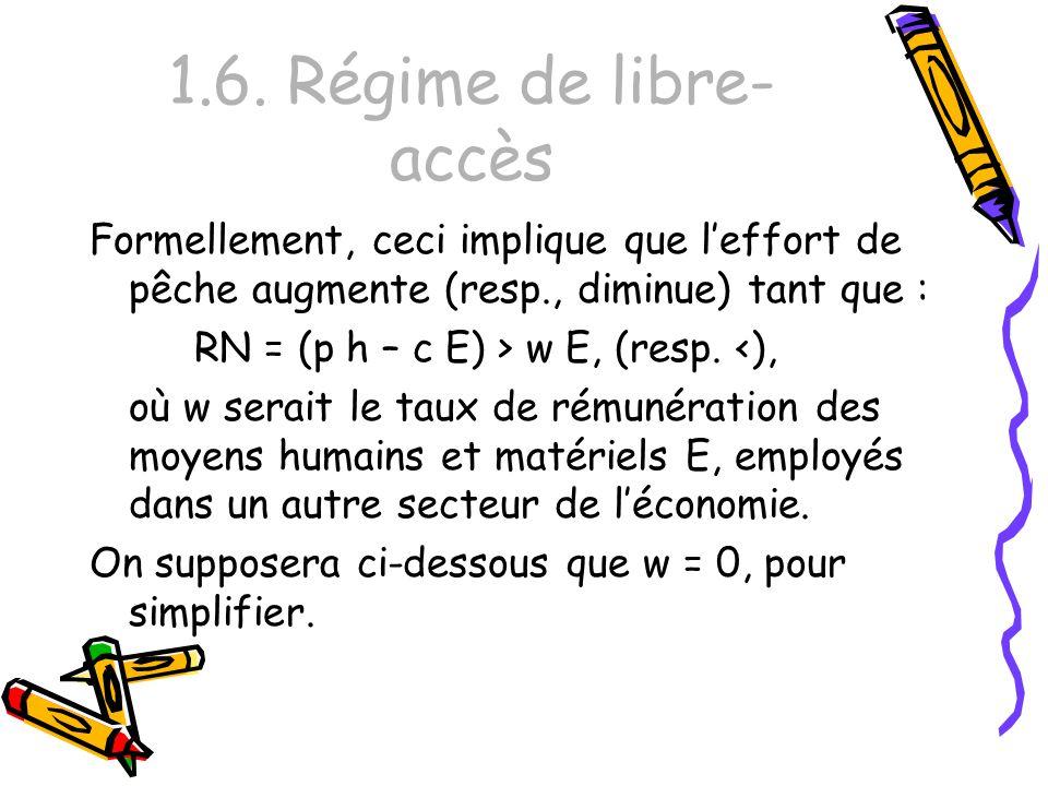 1.6. Régime de libre-accès Formellement, ceci implique que l'effort de pêche augmente (resp., diminue) tant que :
