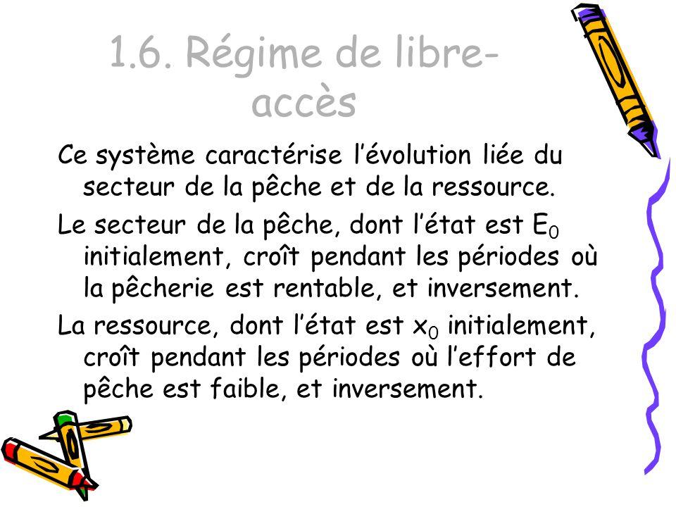 1.6. Régime de libre-accès Ce système caractérise l'évolution liée du secteur de la pêche et de la ressource.