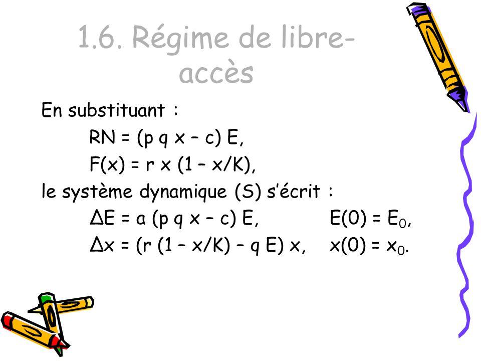 1.6. Régime de libre-accès En substituant : RN = (p q x – c) E,