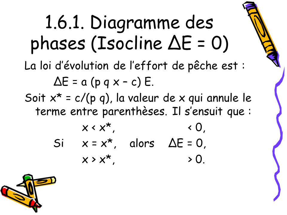 1.6.1. Diagramme des phases (Isocline ΔE = 0)