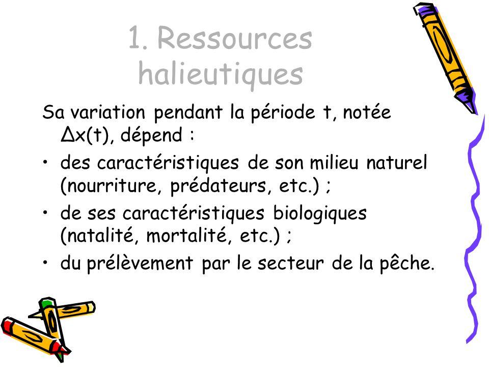 1. Ressources halieutiques