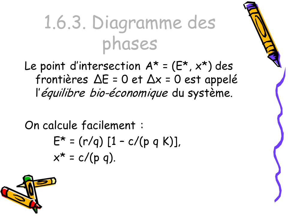 1.6.3. Diagramme des phases Le point d'intersection A* = (E*, x*) des frontières ΔE = 0 et Δx = 0 est appelé l'équilibre bio-économique du système.