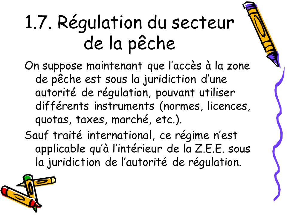 1.7. Régulation du secteur de la pêche