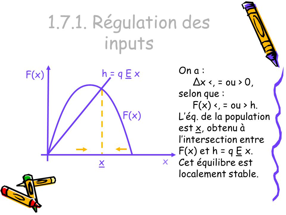 1.7.1. Régulation des inputs On a : h = q E x F(x)