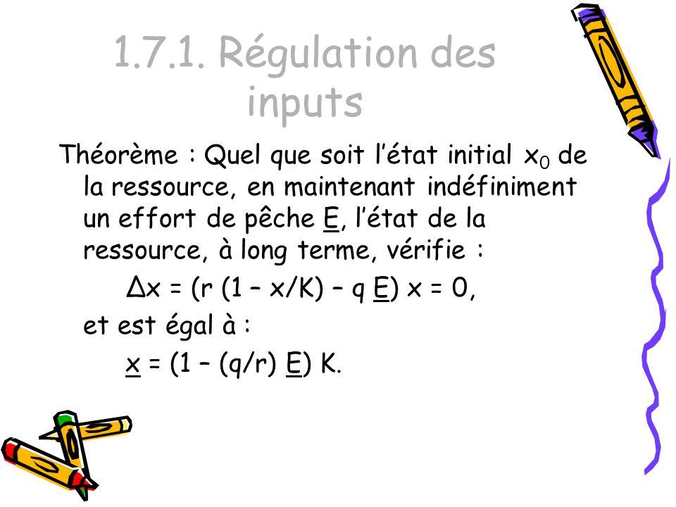 1.7.1. Régulation des inputs