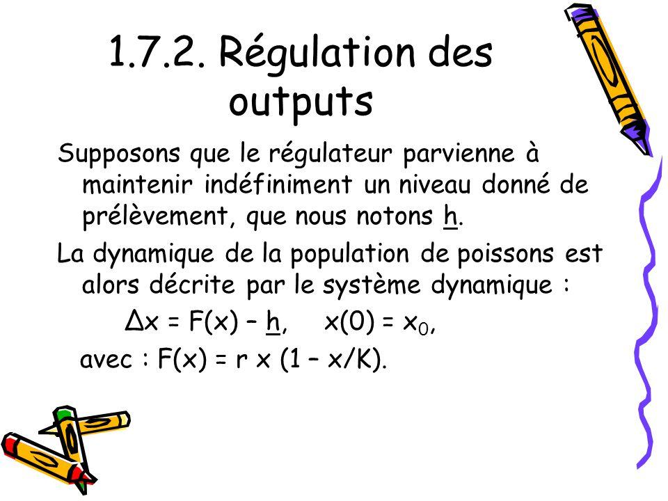1.7.2. Régulation des outputs