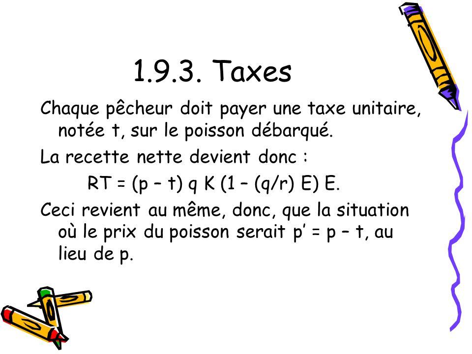 1.9.3. Taxes Chaque pêcheur doit payer une taxe unitaire, notée t, sur le poisson débarqué. La recette nette devient donc :
