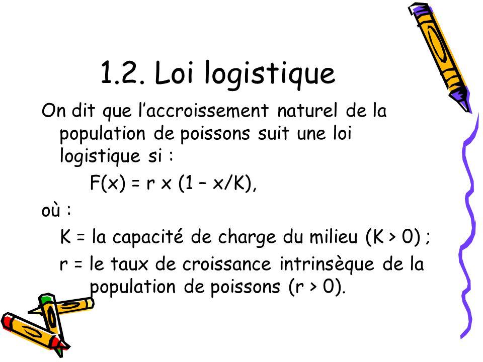 1.2. Loi logistique On dit que l'accroissement naturel de la population de poissons suit une loi logistique si :