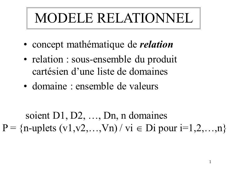 MODELE RELATIONNEL concept mathématique de relation
