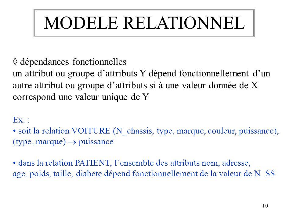 MODELE RELATIONNEL  dépendances fonctionnelles