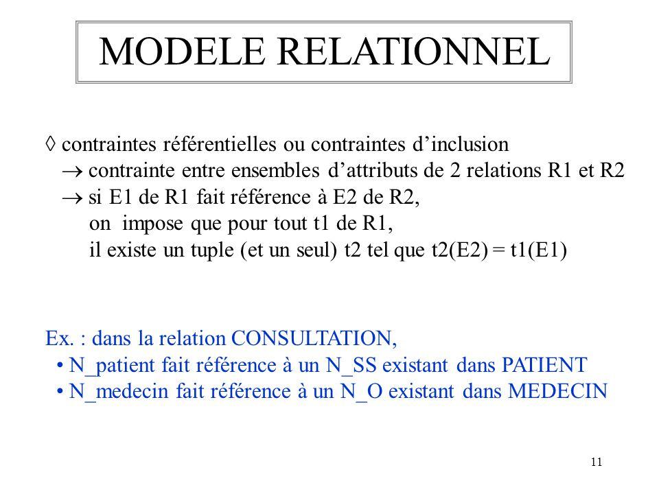 MODELE RELATIONNEL  contraintes référentielles ou contraintes d'inclusion.  contrainte entre ensembles d'attributs de 2 relations R1 et R2.