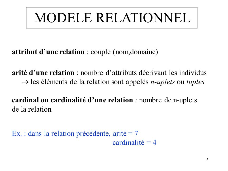 MODELE RELATIONNEL attribut d'une relation : couple (nom,domaine)