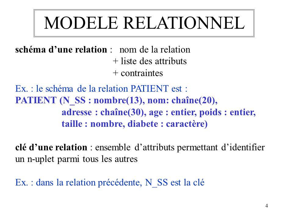 MODELE RELATIONNEL schéma d'une relation : nom de la relation
