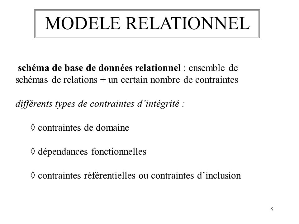 MODELE RELATIONNEL schéma de base de données relationnel : ensemble de schémas de relations + un certain nombre de contraintes.