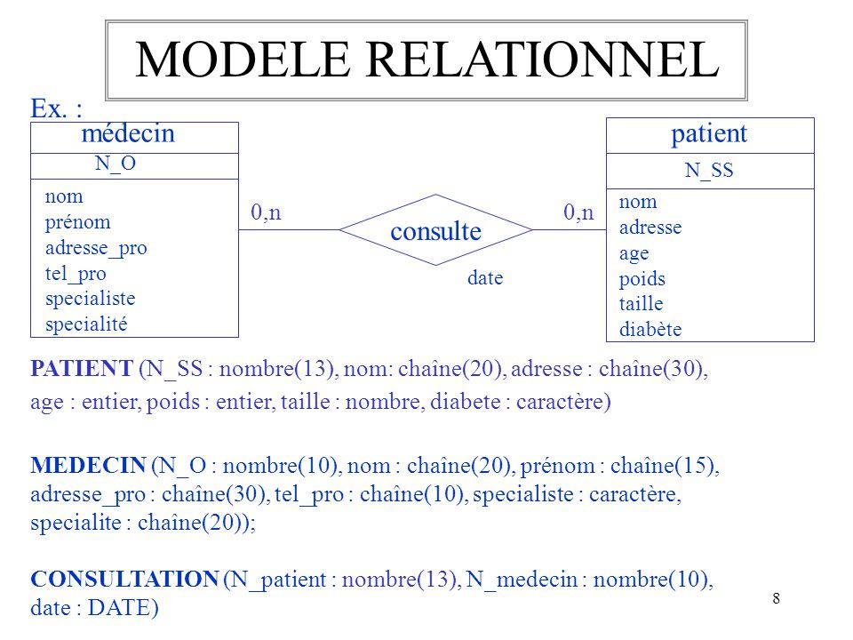 MODELE RELATIONNEL Ex. : médecin patient consulte 0,n 0,n