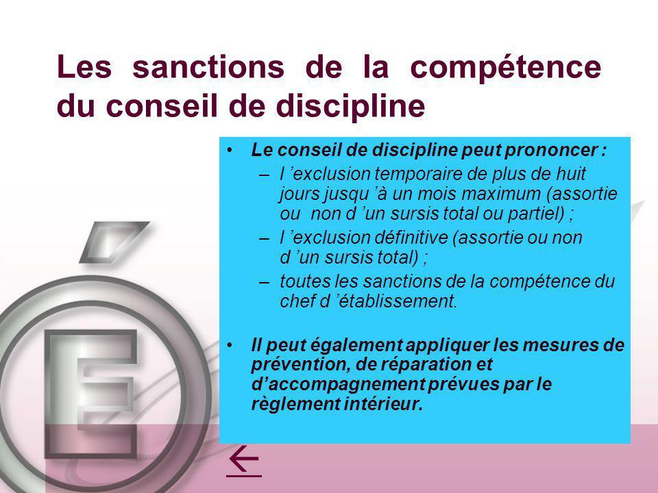 Les sanctions de la compétence du conseil de discipline