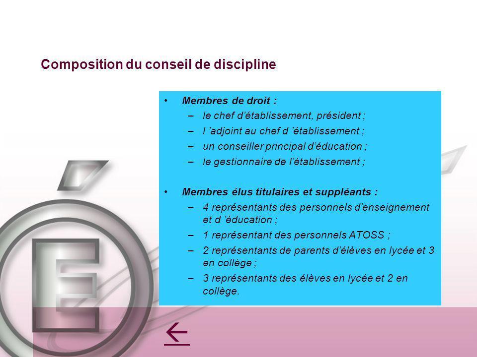 Composition du conseil de discipline