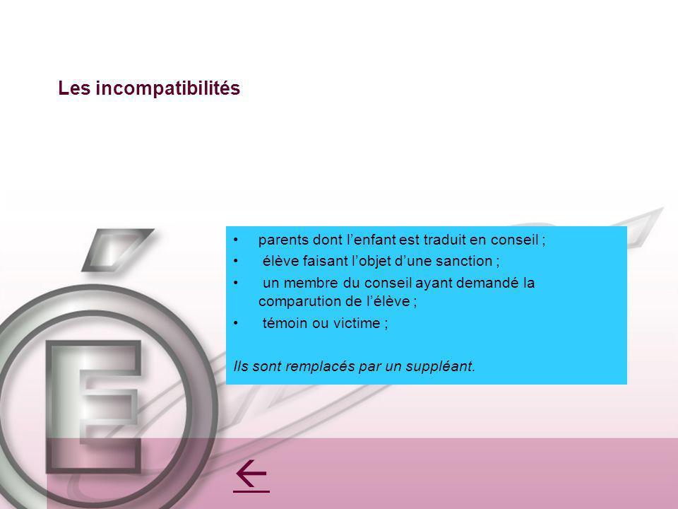  Les incompatibilités parents dont l'enfant est traduit en conseil ;