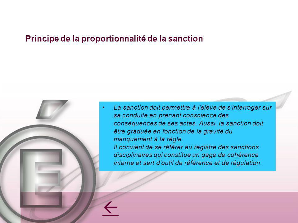 Principe de la proportionnalité de la sanction
