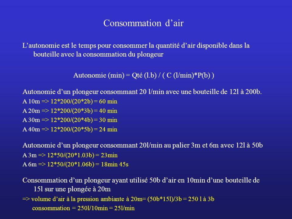 Autonomie (min) = Qté (l.b) / ( C (l/min)*P(b) )