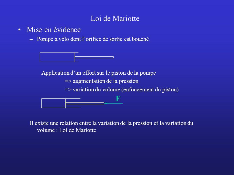 Loi de Mariotte Mise en évidence F
