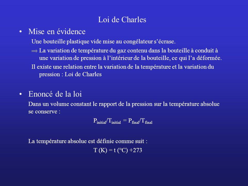 Loi de Charles Mise en évidence Enoncé de la loi