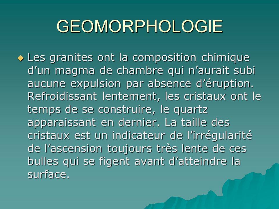 GEOMORPHOLOGIE