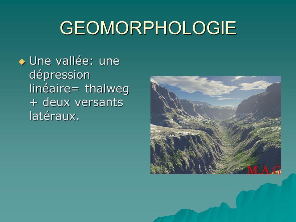 GEOMORPHOLOGIE Une vallée: une dépression linéaire= thalweg + deux versants latéraux.